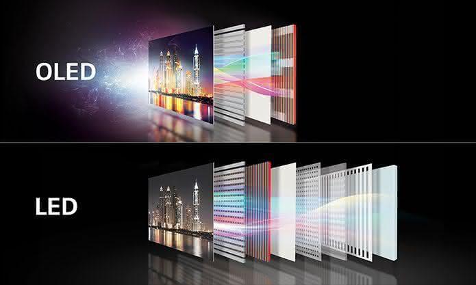 TV de OLED X TV de LED