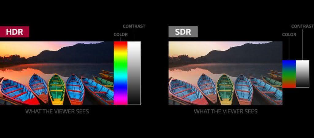 HDR: seus olhos merecem uma TV com HDR 8